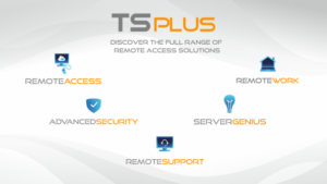 Read more about the article TSplus Refreshes Its Products Line with a Clear Branding Strategy